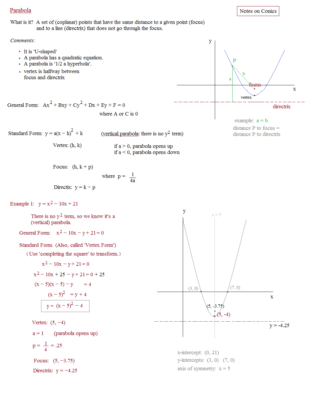Hyperbola Worksheet Complete The Square Diilz – Hyperbola Worksheet