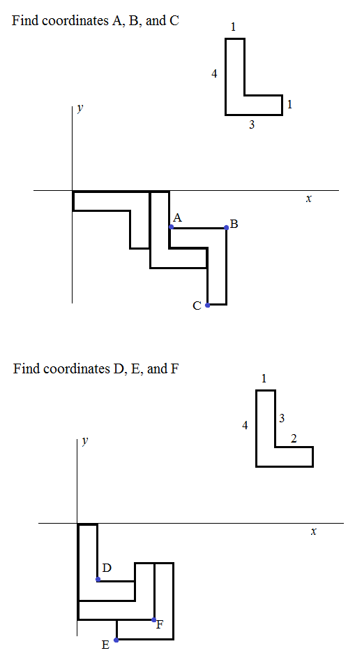 coordinate geometry diagram cropped