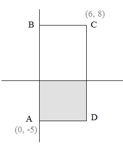coordinate geometry probability question cropped
