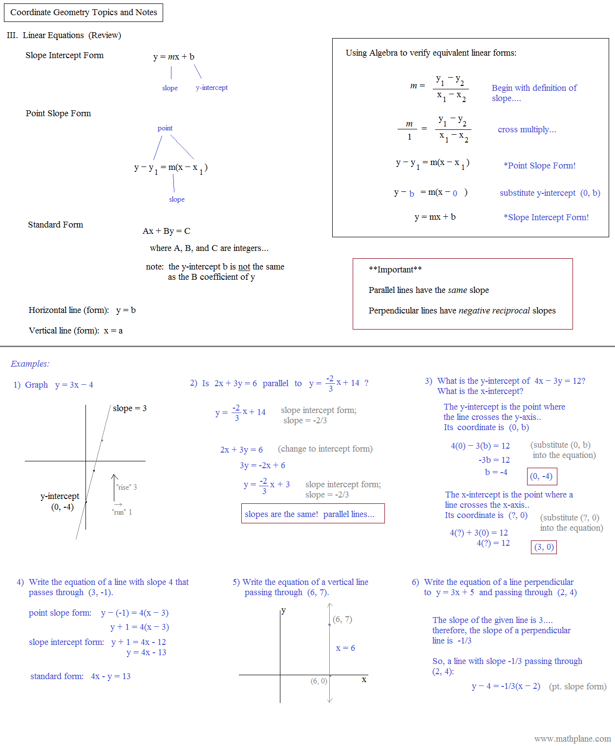 Math plane linear equations coordinate geometry review notes coordinate geometry review notes 2 falaconquin