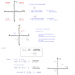 coordinate geometry topics and notes