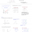 coordinate geometry topics and notes 4