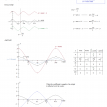 cosine function notes 2