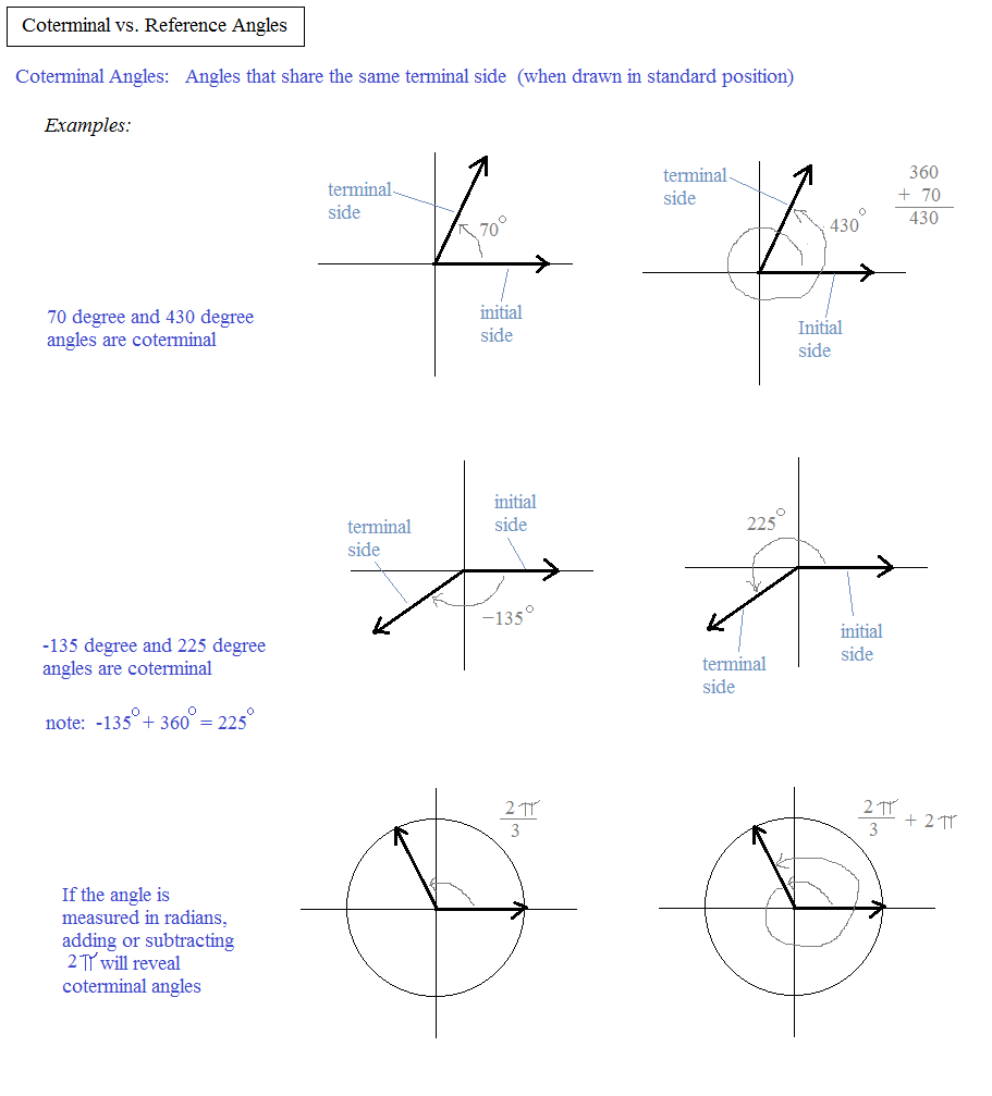 Math Plane Angle Measurement