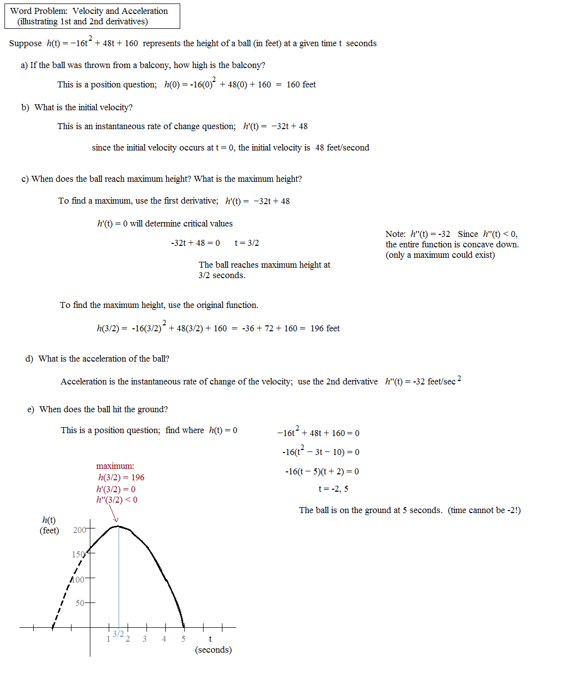 derivative and graph Looking at the graph of the derivative in the x,y-plane it is easy to very determine the important information here is a summary relating the.