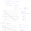 linear approximation calculus trig
