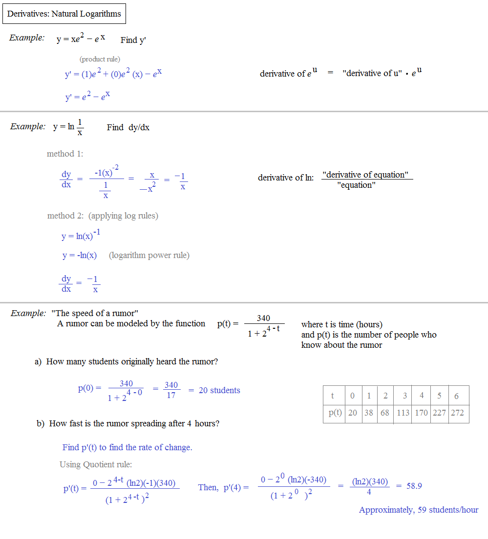 worksheet Logarithms Worksheet log rules worksheet free worksheets library download and print logarithms worksheets