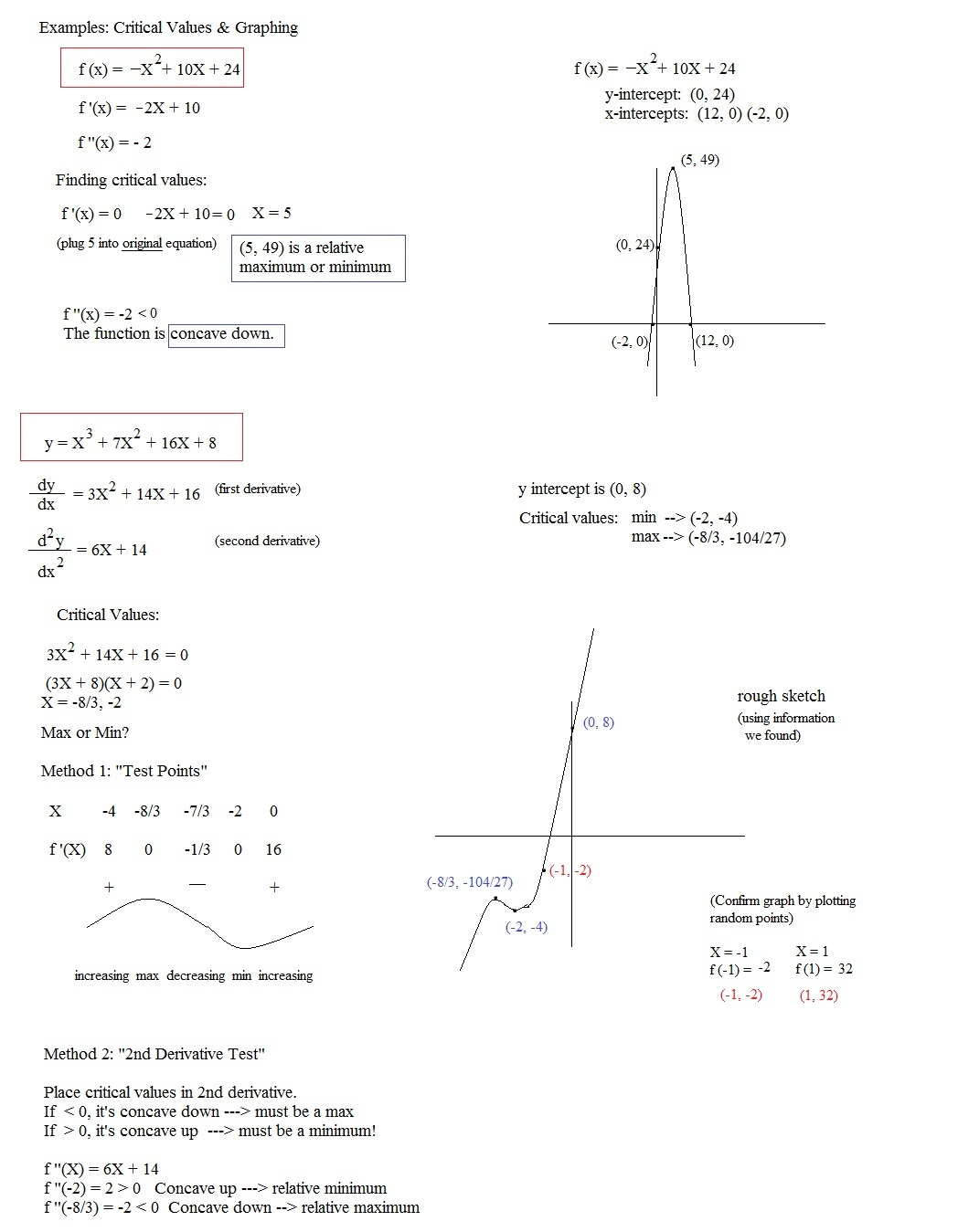 Math Plane - Introduction to Derivatives: Rules, Notes