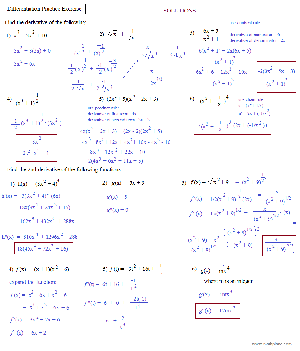 Math Plane - Common Derivative Rules: Product / Quotient, Chain ...