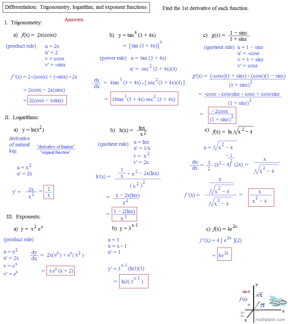 Math Plane Additional Derivative Rules Exponents Logarithms – Exponents and Logarithms Worksheet
