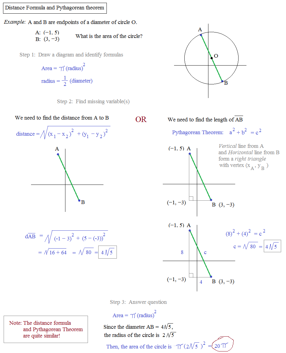 pythagoras math essay Research papers research paper (paper 2511) on pythagoras, a man of math: although pythagoras was not the best known greek mathematician, he made many contributions to the way we use math today pythagoras is cre research paper 2511.