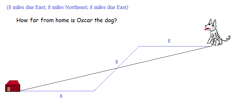dog returns home - angles and distance question