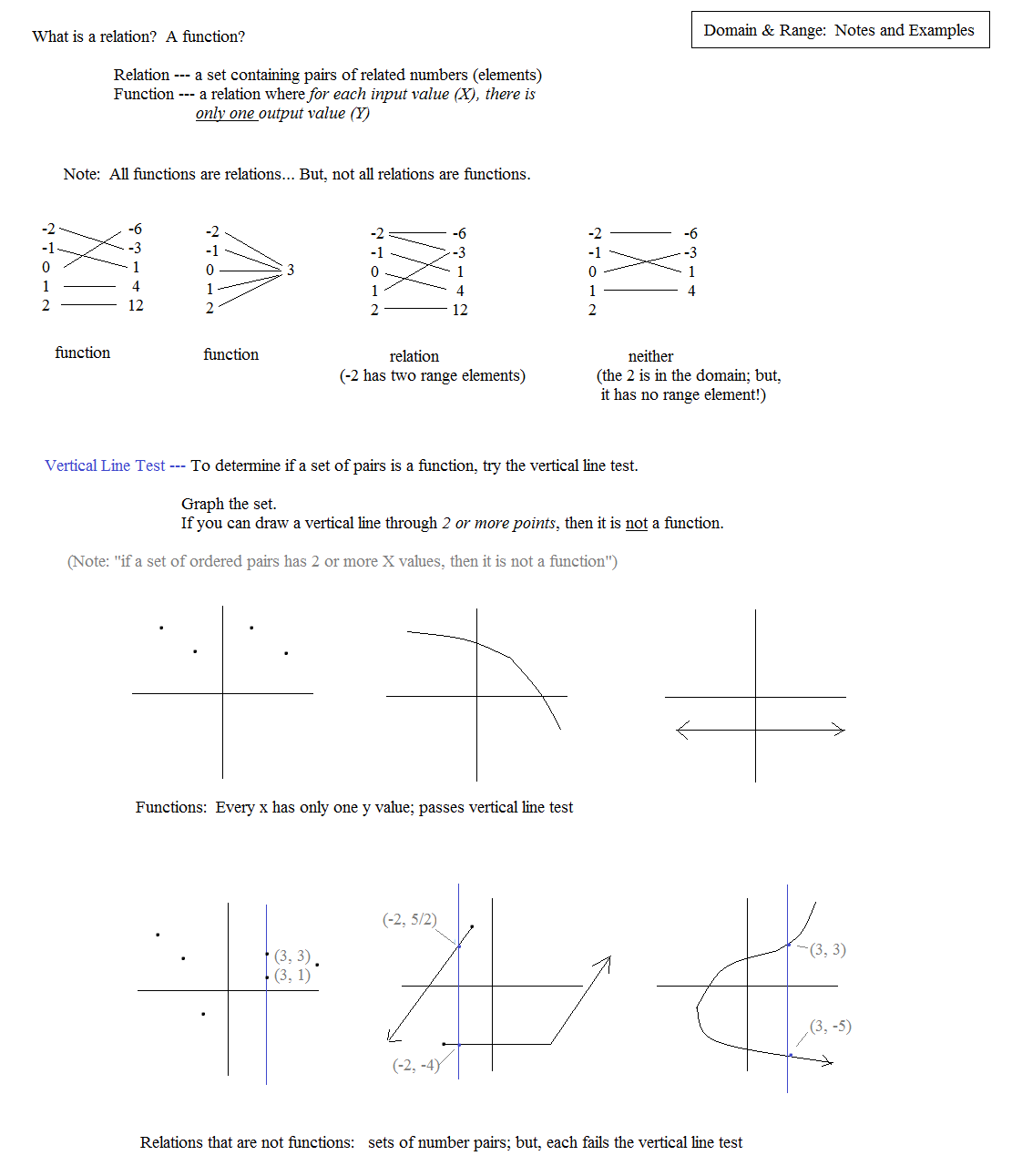 Worksheets Domain And Range Worksheets domain range and functions lessons tes teach math plane relations