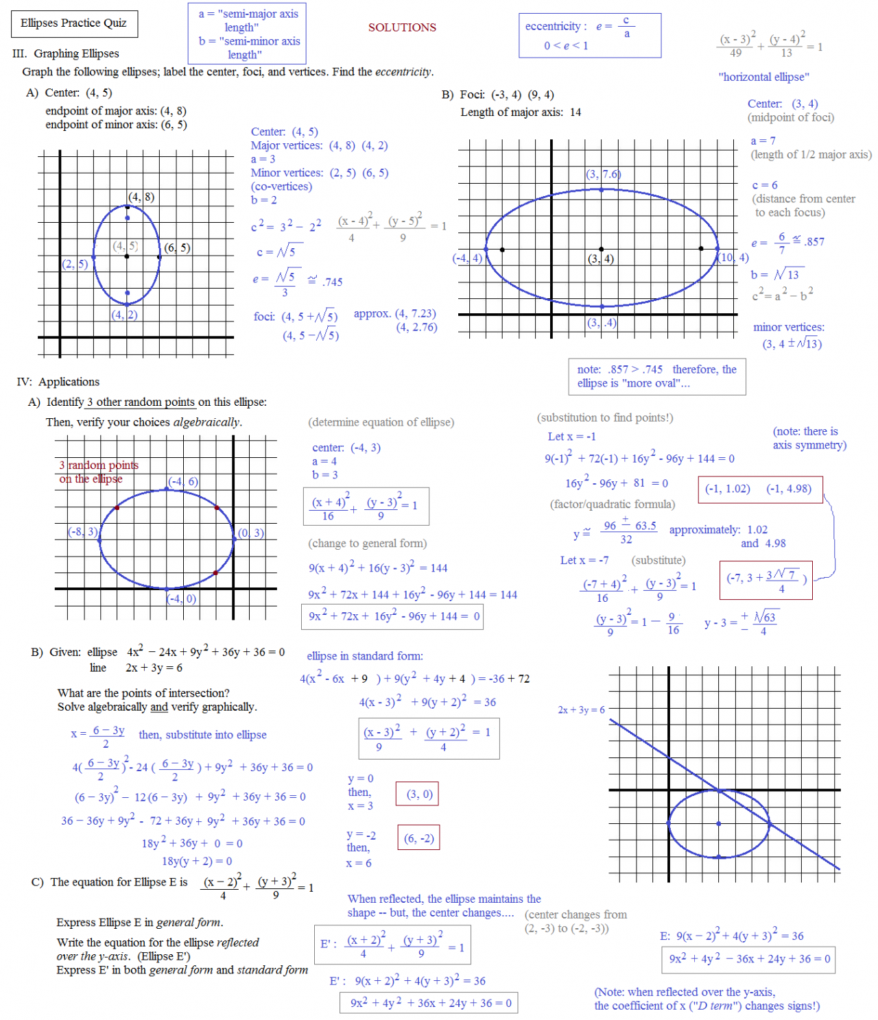 Free Worksheet Ellipse Worksheet ellipse worksheet delibertad math plane conics i circles ellipses