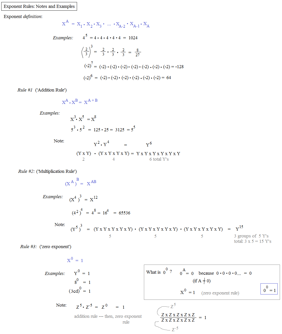 Math Plane Simplifying Negative Exponents and Variables – Multiplying Exponents Worksheets