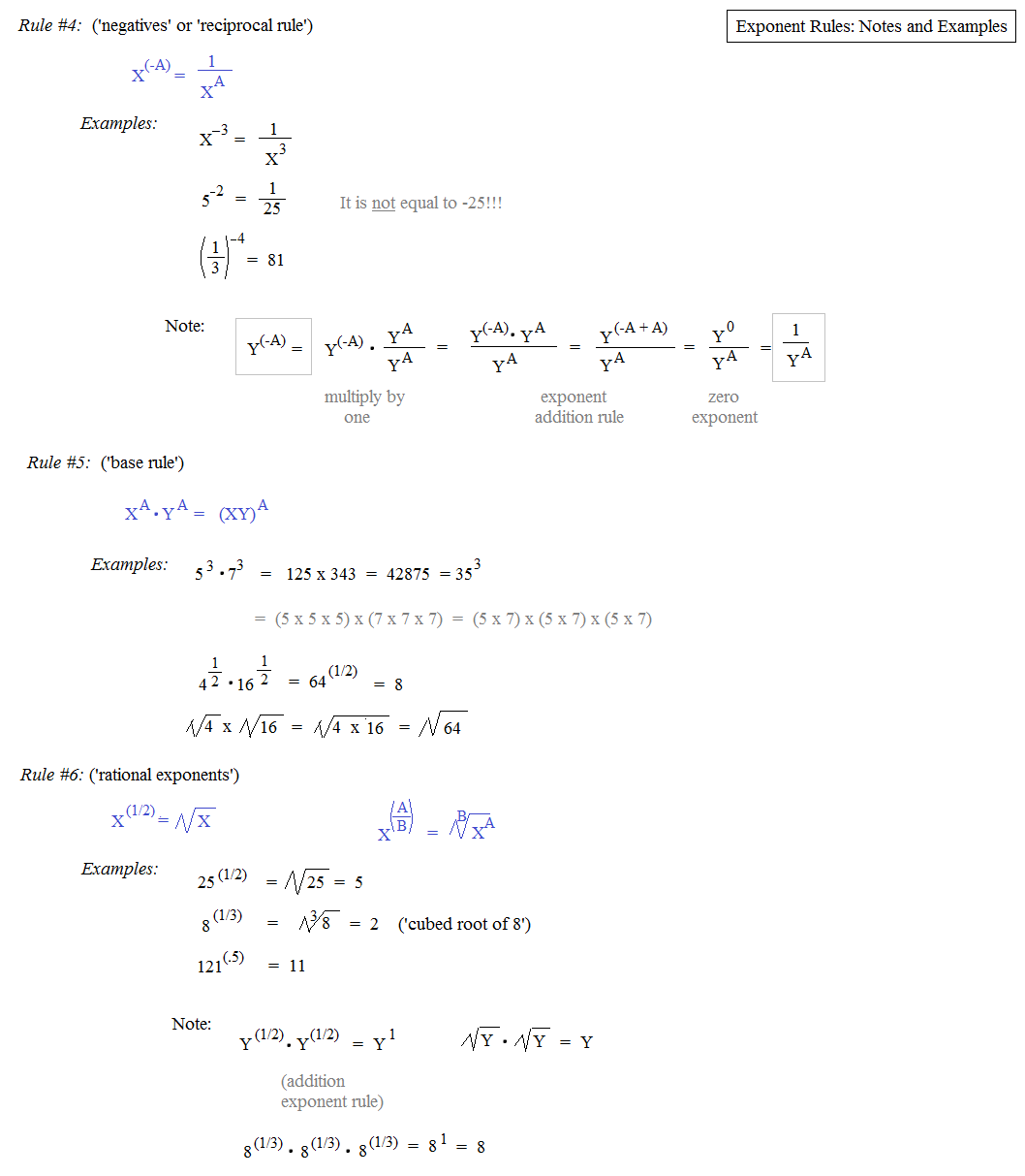 Printables Simplifying Negative Exponents Worksheet math plane simplifying negative exponents and variables exponent rules notes examples 2 simplifying