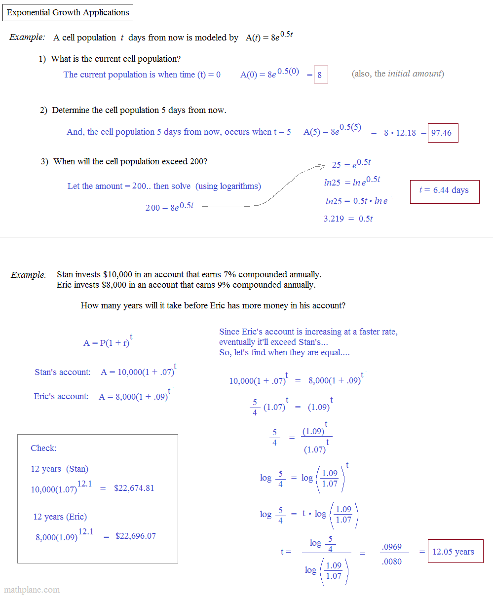 Math Plane Growth Decay Interest HalfLIfe – Exponential Growth Decay Worksheet