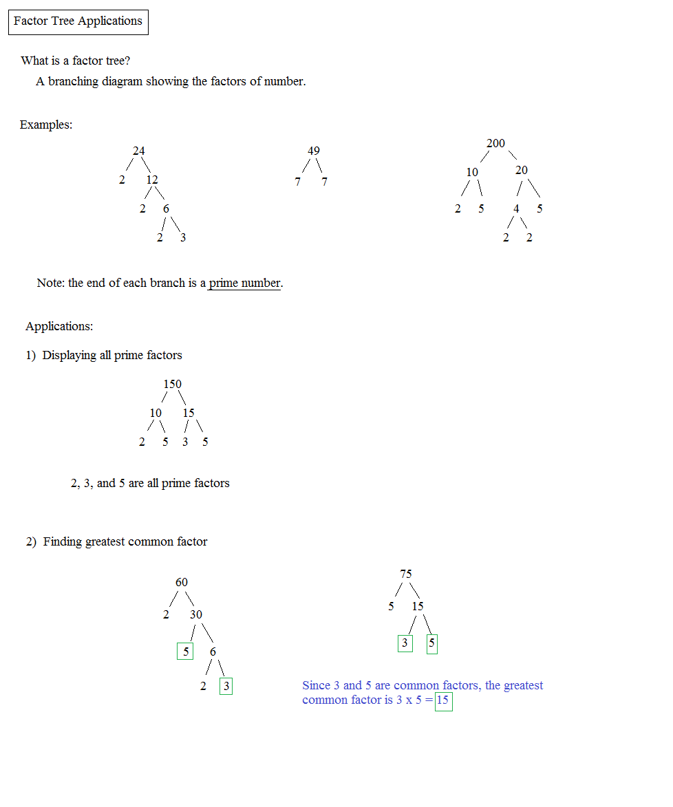 Gcf factoring homework – Math Factoring Worksheets