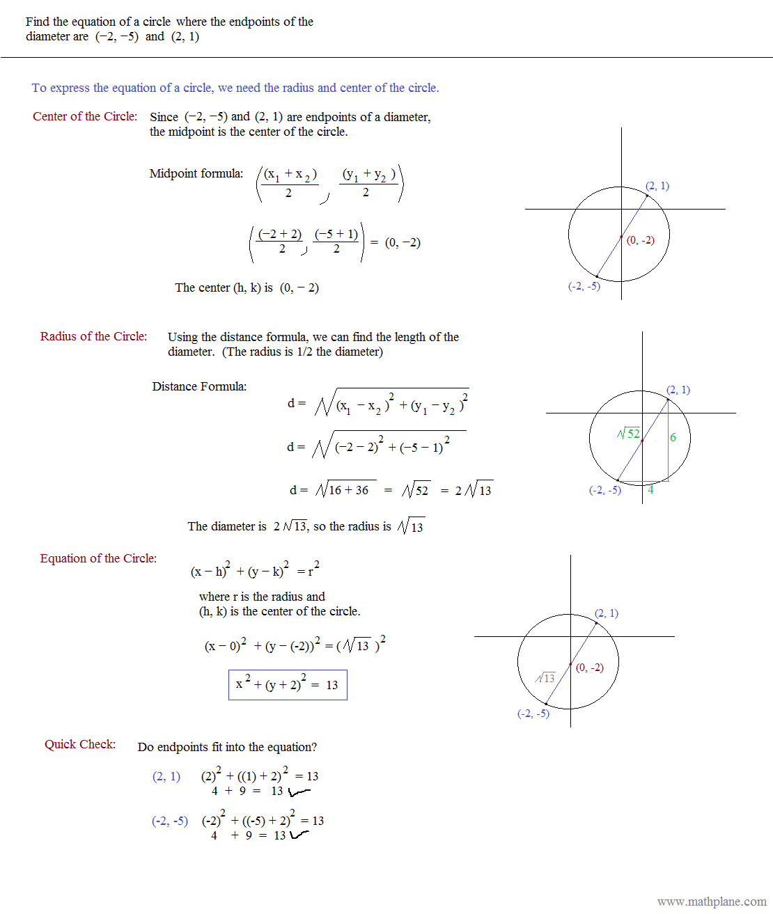worksheet Writing Equations Of Circles equation ofa circle talkchannels find the of a talkchannels