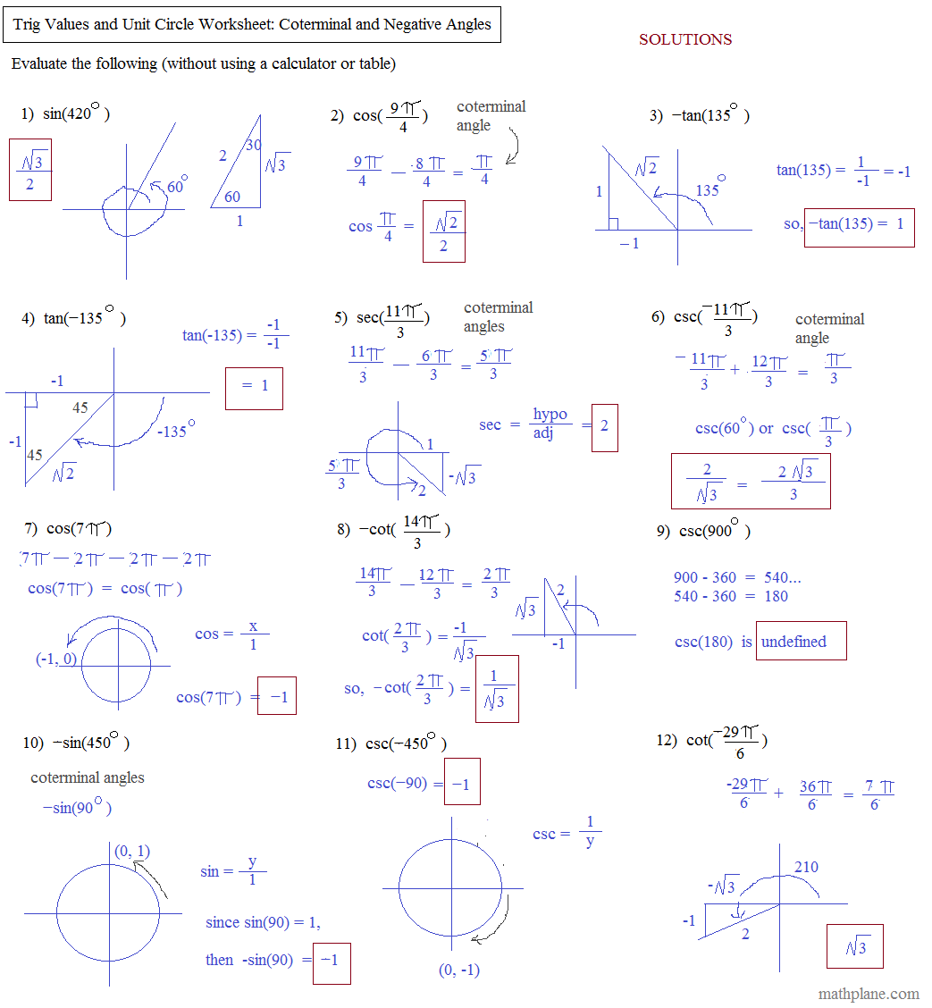 Math Plane Unit Circle And Trigonometry Measures