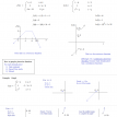 function notation and piecewise function notes 2