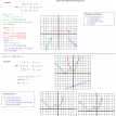 piecewise function graphing notes