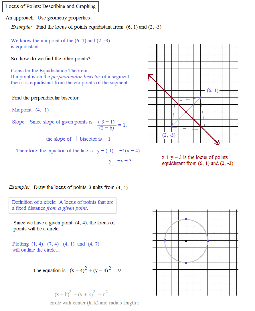 worksheet Locus Worksheet math plane locus of points geometry identify the 2