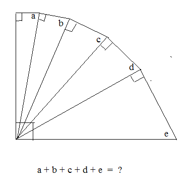 geometry angle fan question