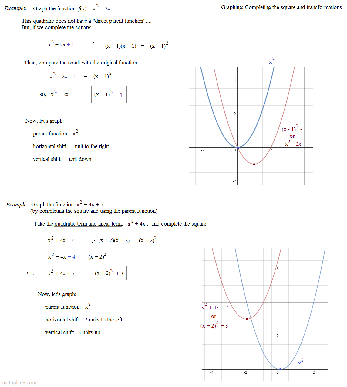 Math plane completing the square quadratic formula completing the square and transformations ccuart Image collections
