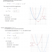 completing the square and transformations