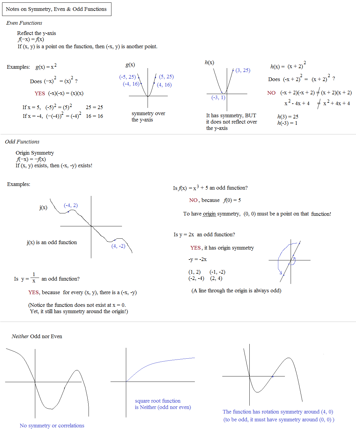 Math Plane Graphing III Identifying Functions – Even and Odd Functions Worksheet