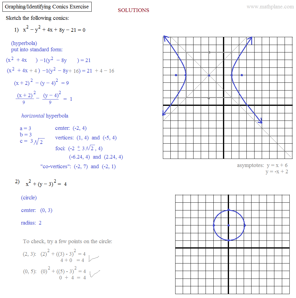 Standard form in exponents gallery math definition of property math plane conics iii review properties graphing conics exercise solutions conics iii review properties standard form in exponents gallery falaconquin