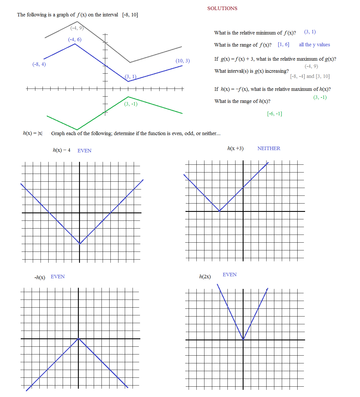 Graphing Piecewise Functions Worksheet – Piecewise Functions Worksheet with Answers