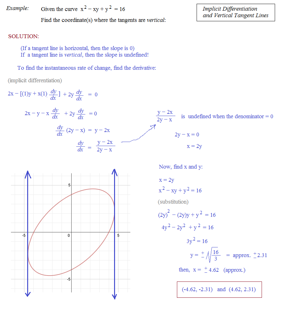 gibbs plane tangent thesis Global steps key words: global optimization, gibbs free energy, chemical and  phase equilibrium, non-convex optimization, tangent-plane criterion  convexity.