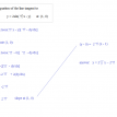 implicit differentiation and trig