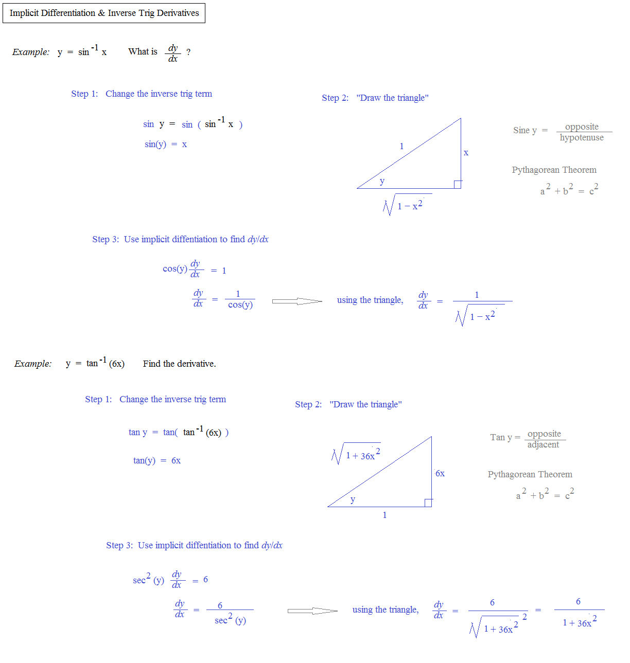 worksheet Implicit Differentiation Worksheet With Answers math plane implicit differentiation notes and examples inverse trig derivatives