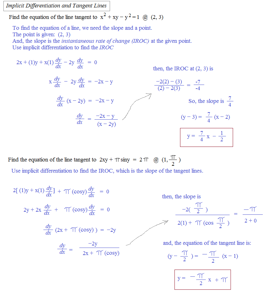 worksheet Implicit Differentiation Worksheet With Answers math plane implicit differentiation notes and examples tangents examples