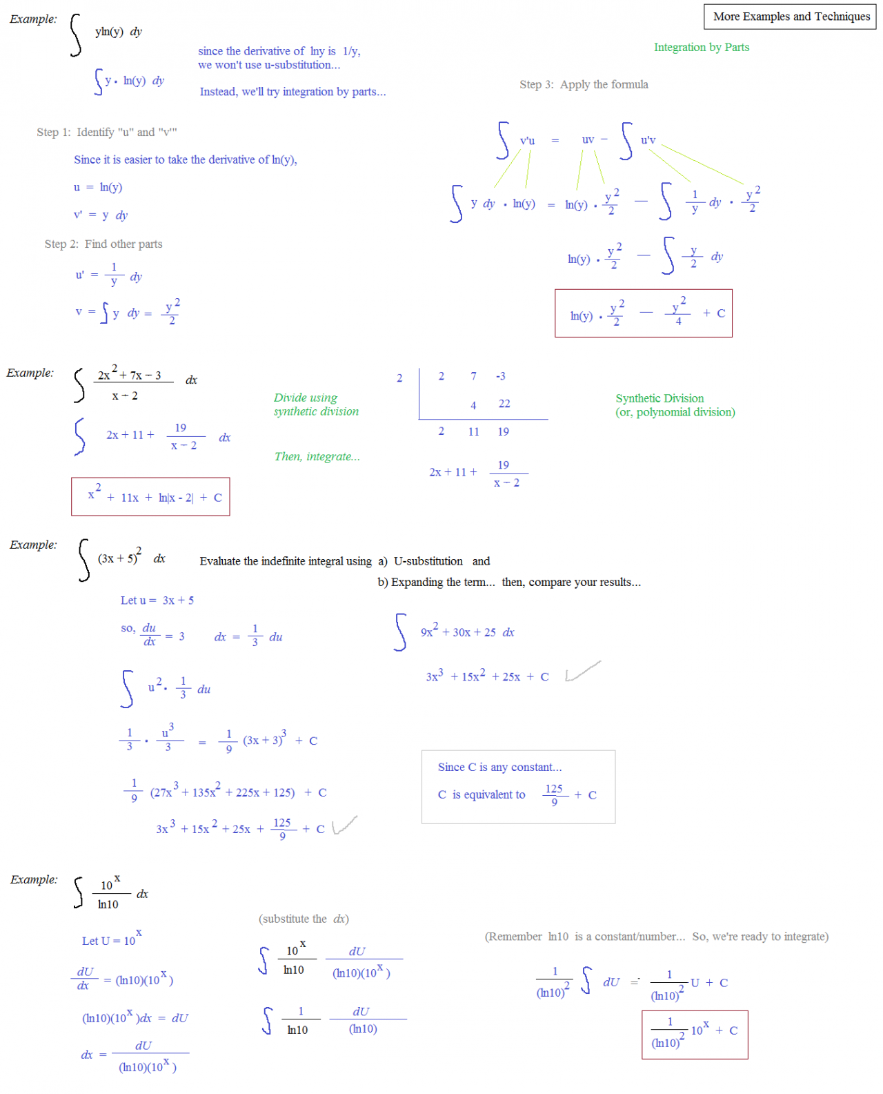 worksheet Integration By Parts Worksheet math plane introduction to integrals substitution integration integral examples and techniques