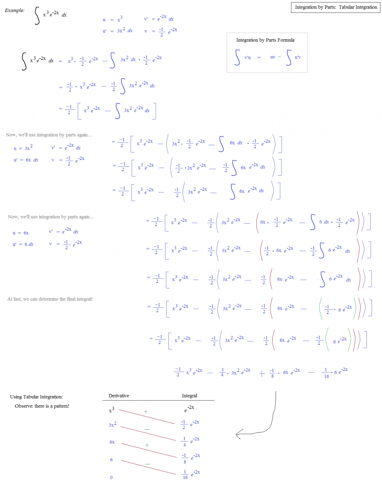 worksheet Integration By Parts Worksheet math plane introduction to integrals integration by parts tabular integration