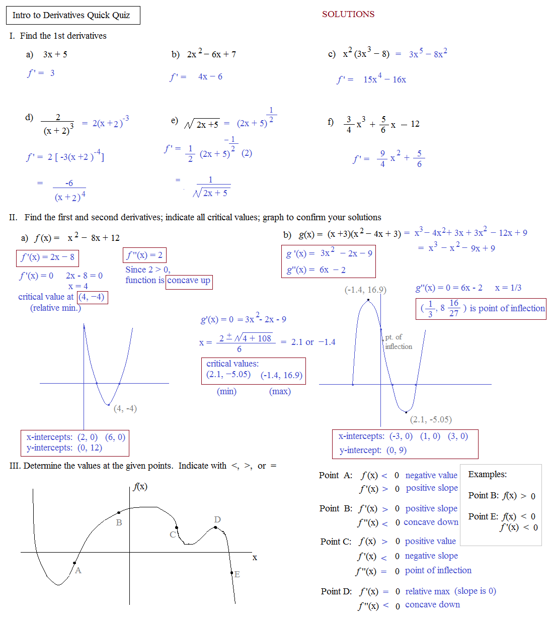 derivatives of inverse trigonometric functions examples and solutions pdf