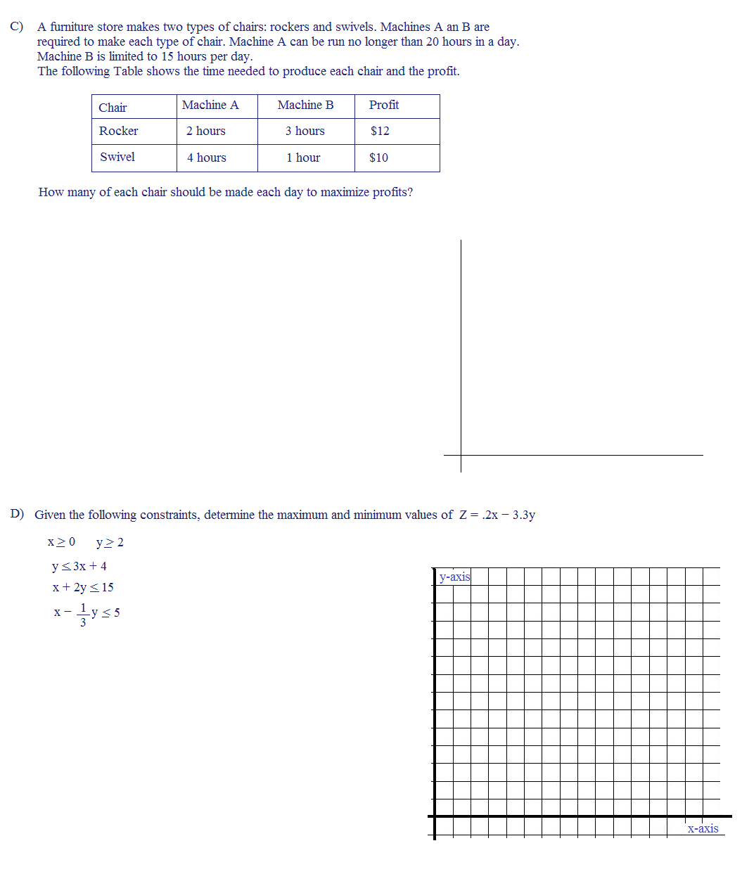 Worksheets Linear Programming Worksheet math plane linear programming optimization quiz 2