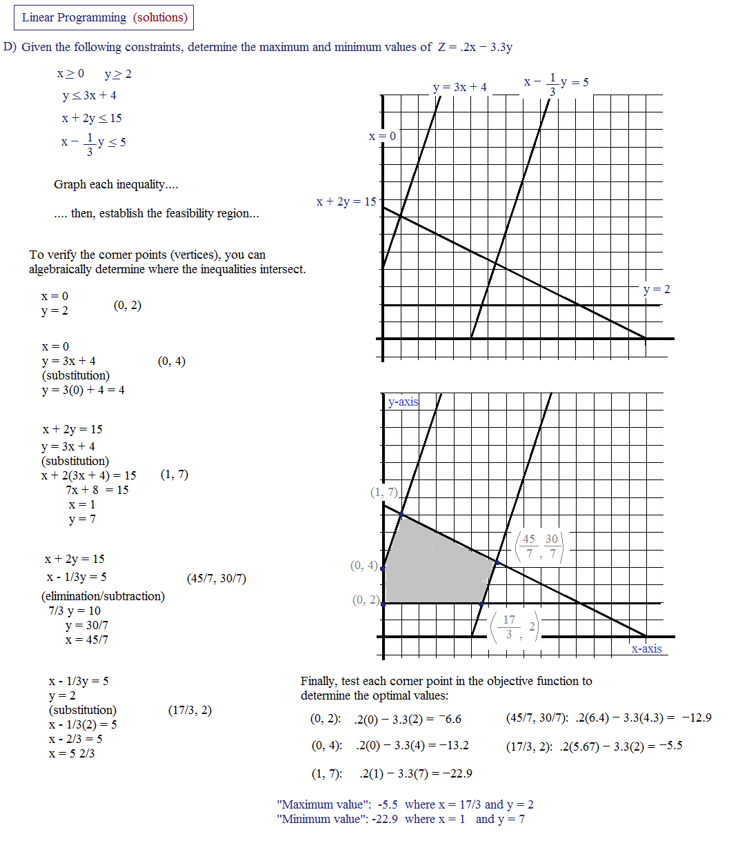 Worksheets Application Of Optimization  Work Sheet With Solution math plane linear programming optimization quiz 2a solutions