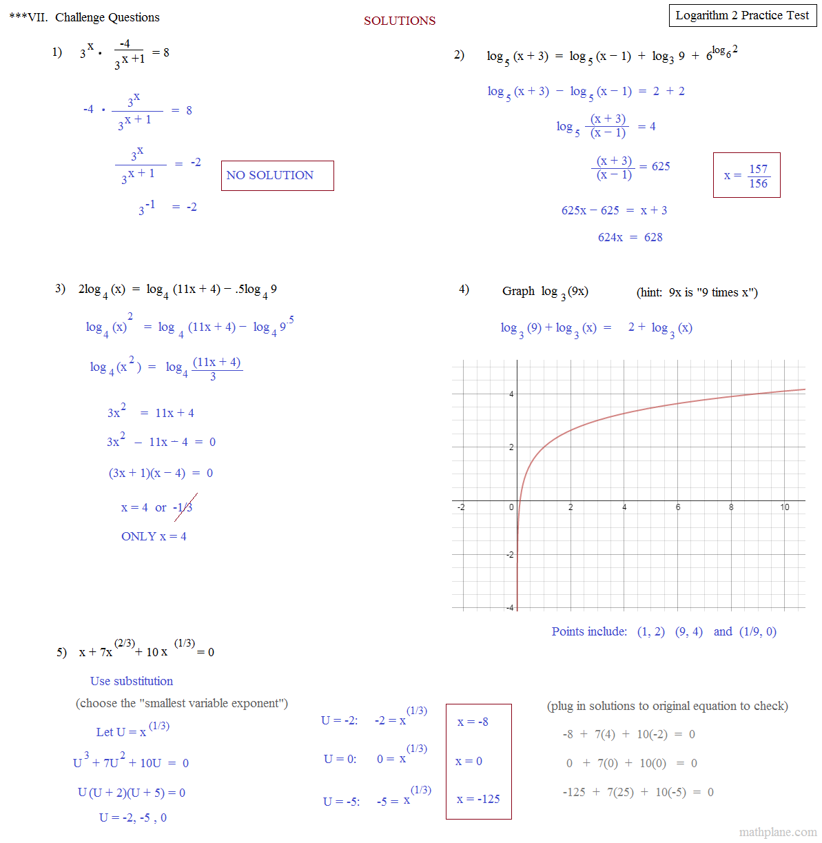 Homework help with logarithms