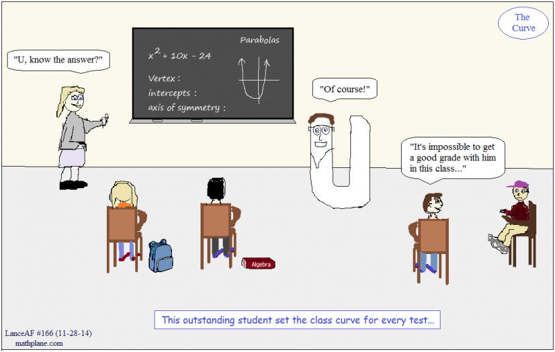 math comic 166 u know - the curve