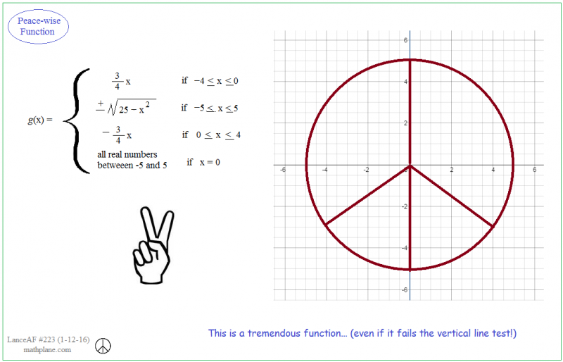 Math plane challenging math sat act practice test 2 math comic 223 peace wise function ccuart