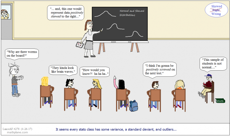 math comic 278 skewed wrong - distributions