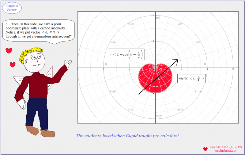 math comic 347 cupids vector - precalculus class