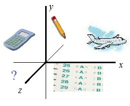 mathplane ACT SAT test prep