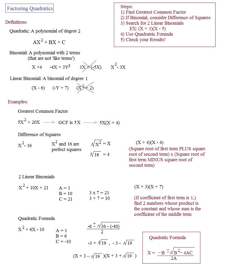 Factoring quadratics worksheet math drills answers