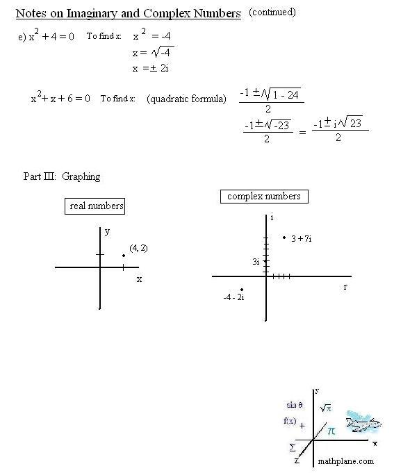 Math Plane - Imaginary and Complex Numbers
